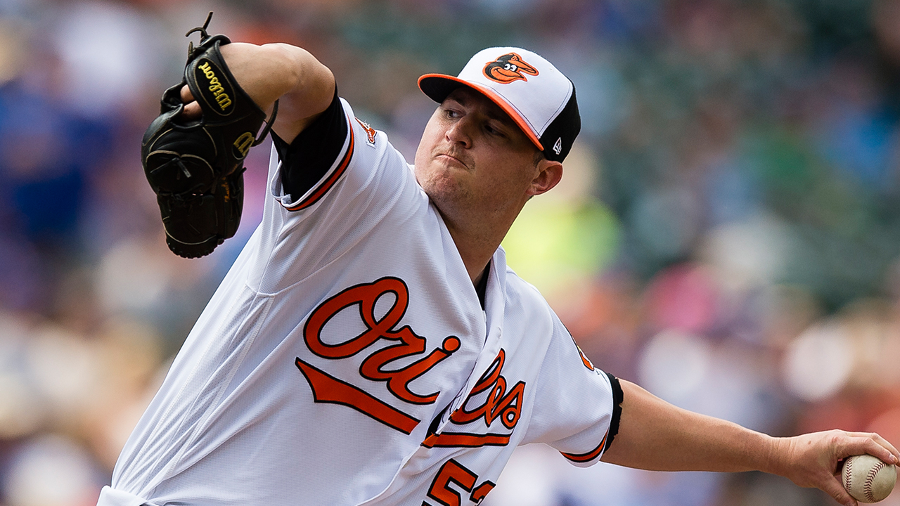 Three non-pitching free agent options for the Baltimore Orioles.