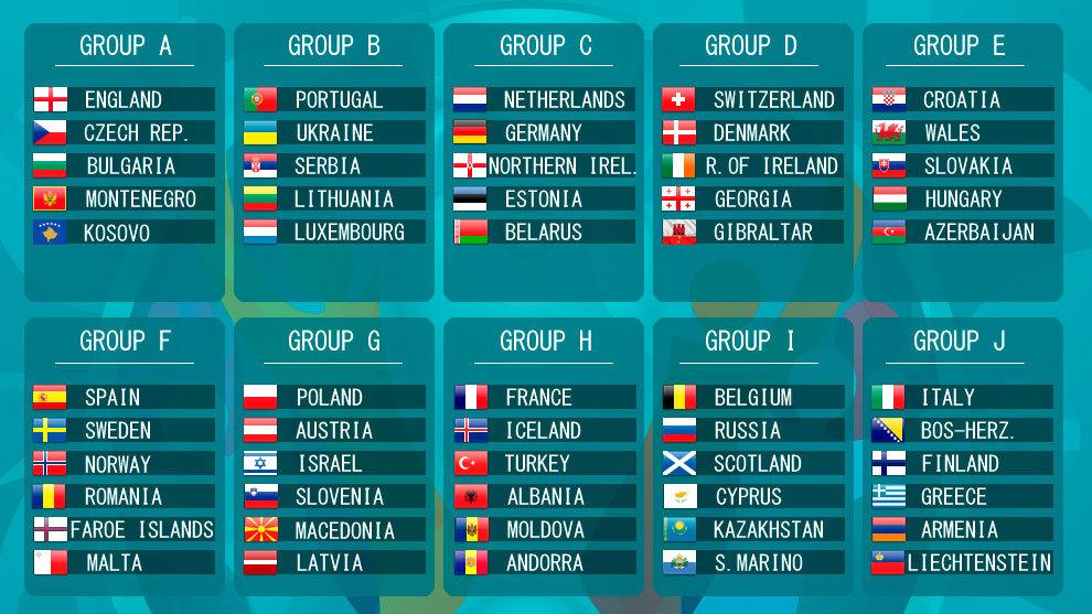 Qualificazioni Euro 2020: 4 le gare su Mediaset, al via