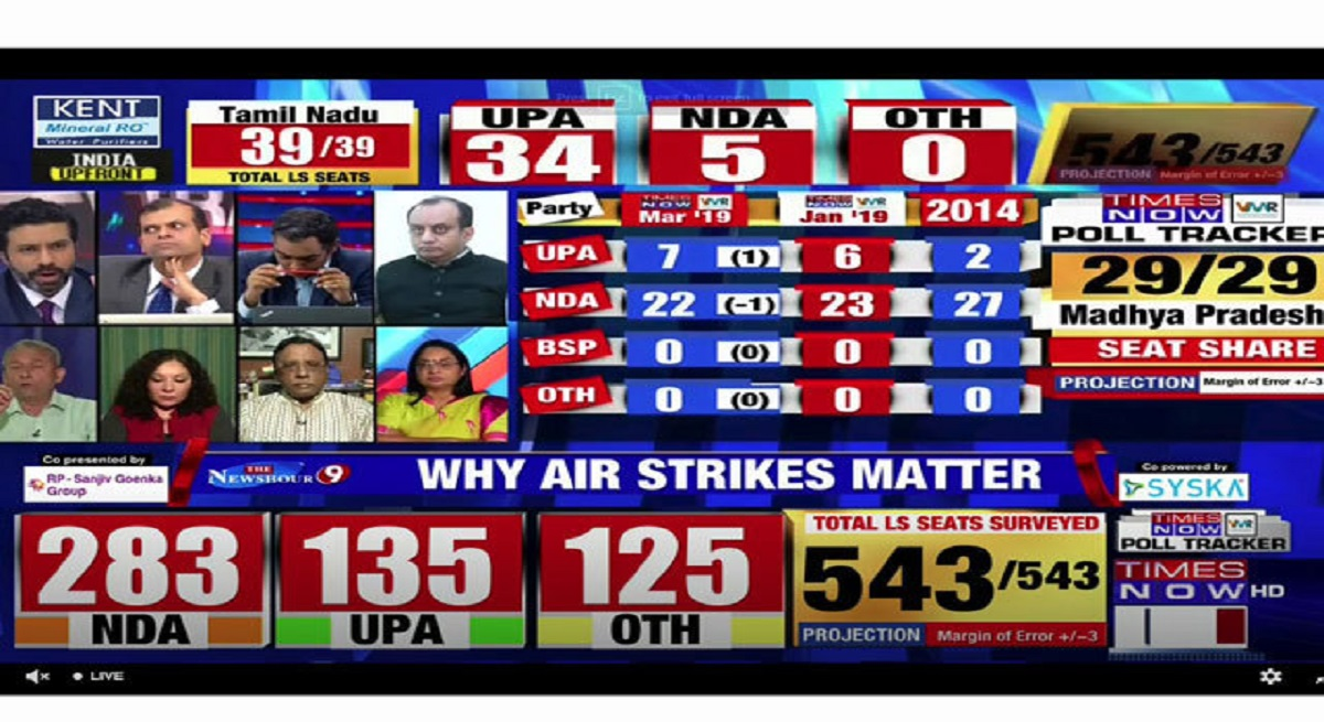 Aaj TaK News, NDTV, TV9, Times Now Election Results 2019