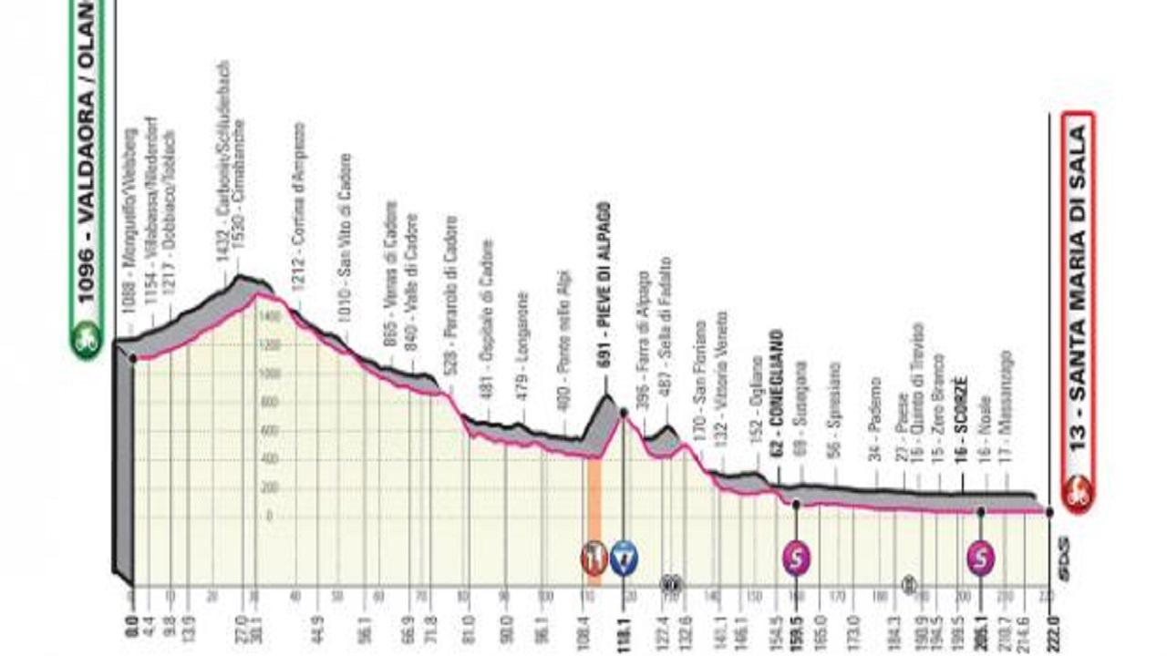 Giro d'Italia, 18^ tappa Valdaora-Santa Maria di Sala: ultima chance per gli sprinter