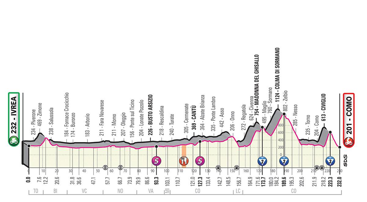 Giro d'Italia, oggi la 15^ tappa Ivrea-Como: atteso l'attacco di Nibali